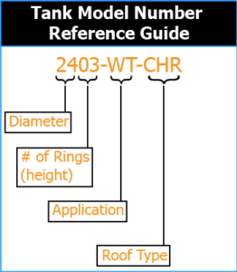 CorGal-Water-Tank-Model-Number-Reference-Guide-lt