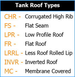 CorGal-Water-Tank-Roof-Types-Legend